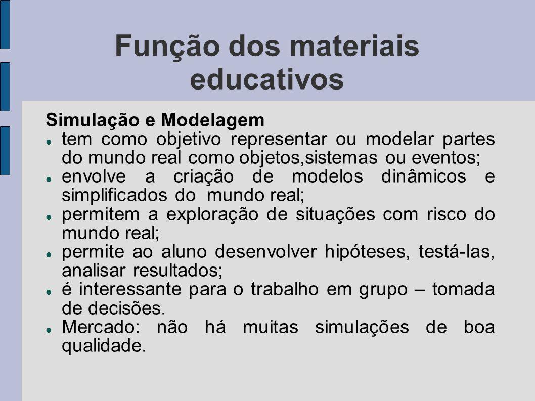 Função dos materiais educativos Simulação e Modelagem tem como objetivo representar ou modelar partes do mundo real como objetos,sistemas ou eventos;
