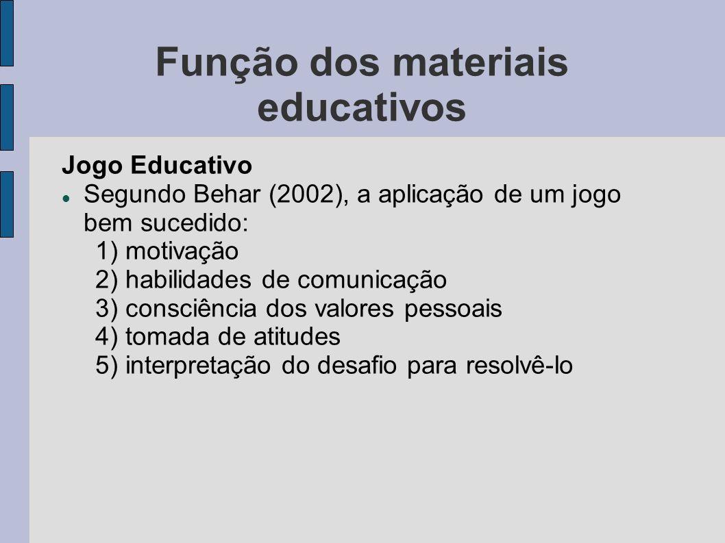 Função dos materiais educativos Jogo Educativo Segundo Behar (2002), a aplicação de um jogo bem sucedido: 1) motivação 2) habilidades de comunicação 3