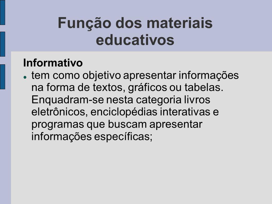 Função dos materiais educativos Informativo tem como objetivo apresentar informações na forma de textos, gráficos ou tabelas. Enquadram-se nesta categ