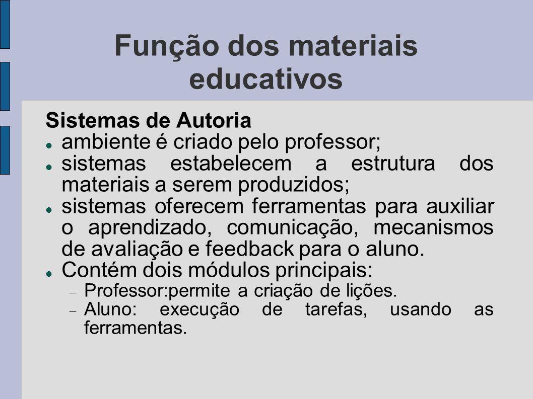 Função dos materiais educativos Sistemas de Autoria ambiente é criado pelo professor; sistemas estabelecem a estrutura dos materiais a serem produzido