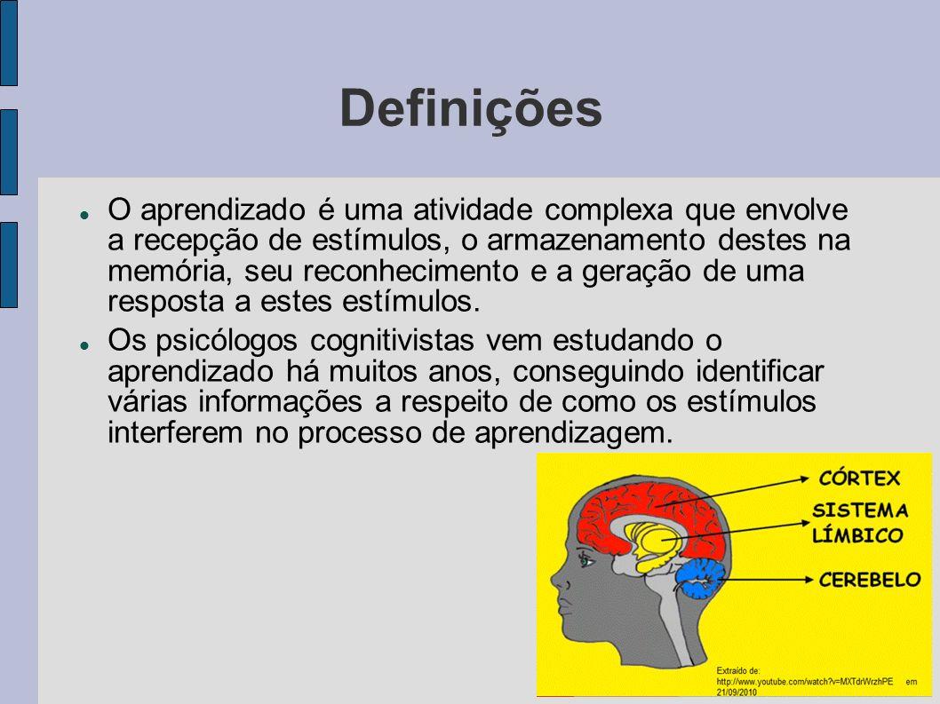 Definições O aprendizado é uma atividade complexa que envolve a recepção de estímulos, o armazenamento destes na memória, seu reconhecimento e a geraç