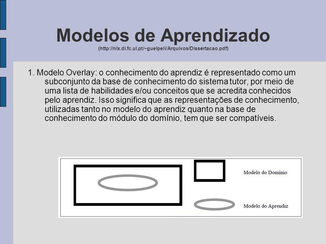 Modelos de Aprendizado (http://nlx.di.fc.ul.pt/~guelpeli/Arquivos/Dissertacao.pdf) 1. Modelo Overlay: o conhecimento do aprendiz é representado como u