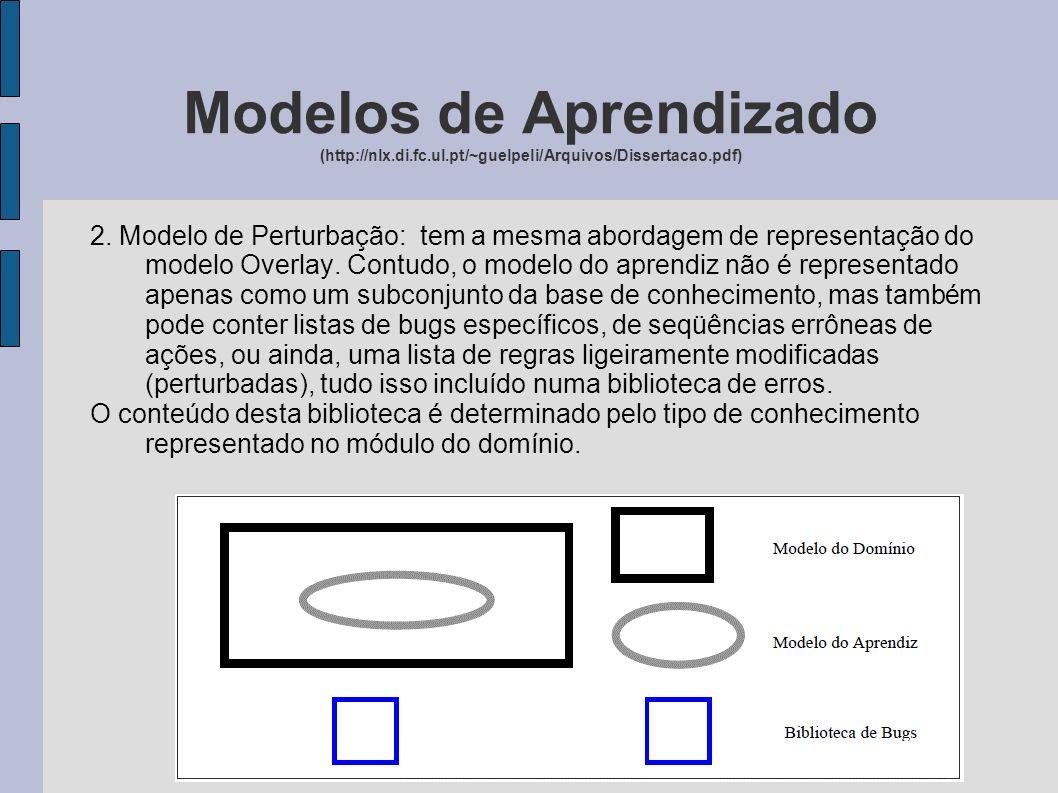 Modelos de Aprendizado (http://nlx.di.fc.ul.pt/~guelpeli/Arquivos/Dissertacao.pdf) 2. Modelo de Perturbação: tem a mesma abordagem de representação do