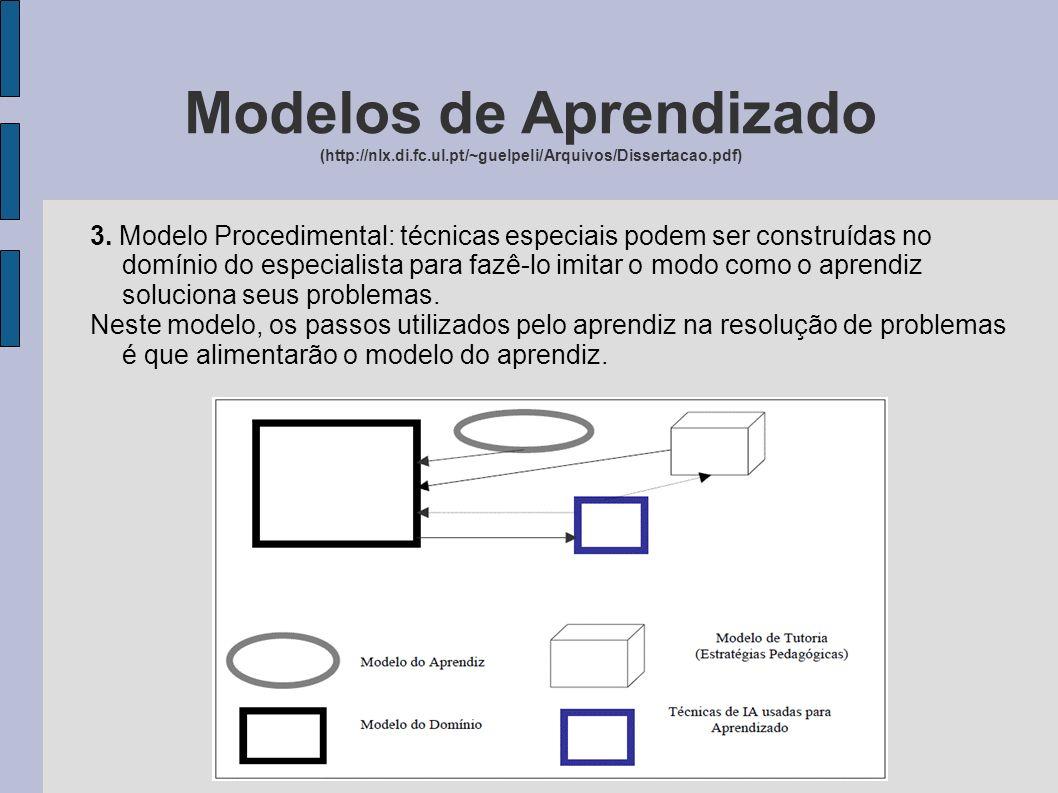 3. Modelo Procedimental: técnicas especiais podem ser construídas no domínio do especialista para fazê-lo imitar o modo como o aprendiz soluciona seus