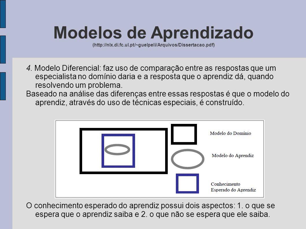 4. Modelo Diferencial: faz uso de comparação entre as respostas que um especialista no domínio daria e a resposta que o aprendiz dá, quando resolvendo