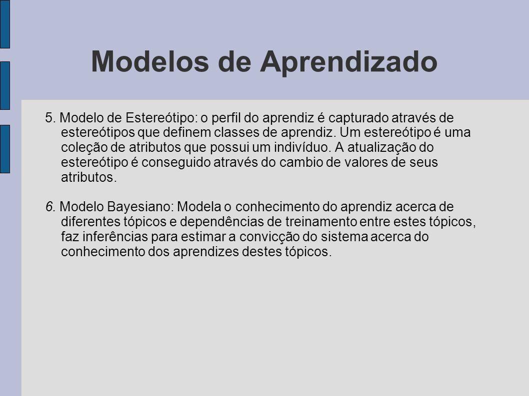 Modelos de Aprendizado 5. Modelo de Estereótipo: o perfil do aprendiz é capturado através de estereótipos que definem classes de aprendiz. Um estereót