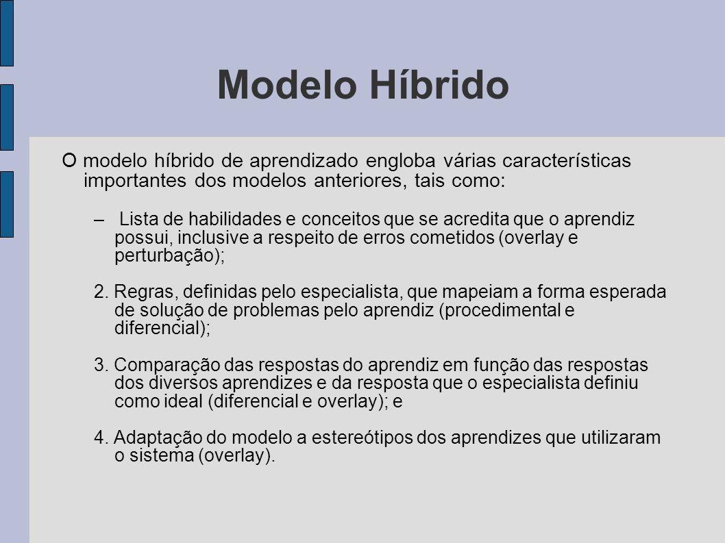 Modelo Híbrido O modelo híbrido de aprendizado engloba várias características importantes dos modelos anteriores, tais como: – Lista de habilidades e