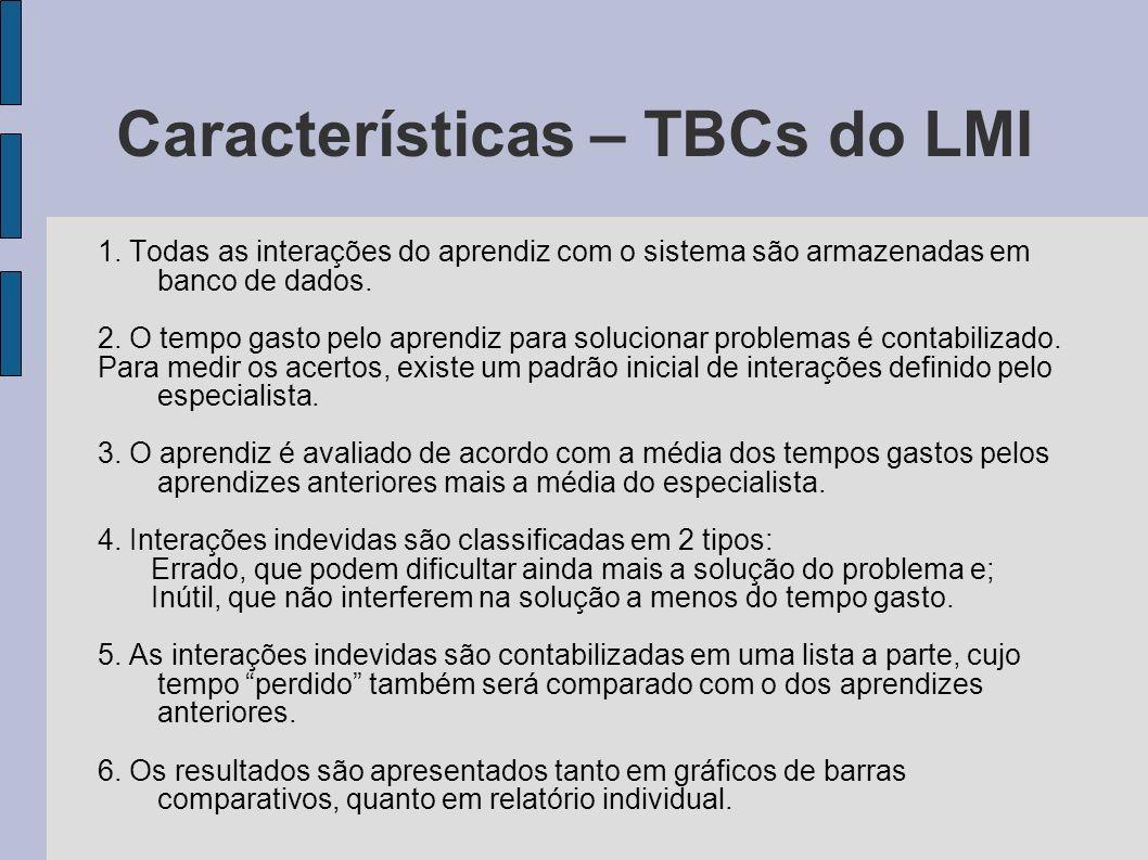 Características – TBCs do LMI 1. Todas as interações do aprendiz com o sistema são armazenadas em banco de dados. 2. O tempo gasto pelo aprendiz para