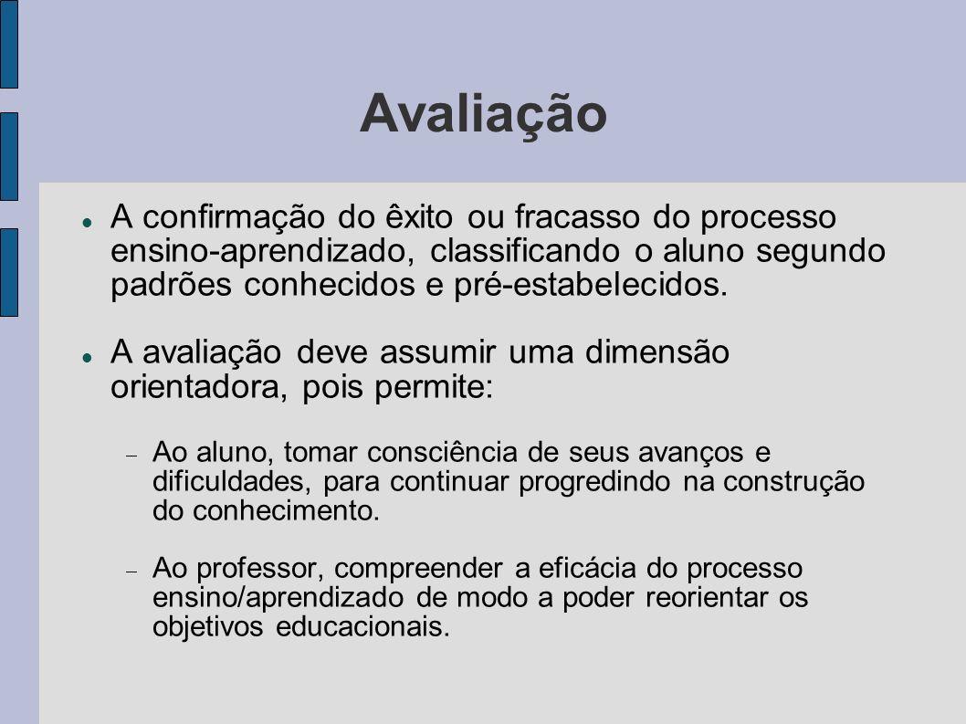 Avaliação A confirmação do êxito ou fracasso do processo ensino-aprendizado, classificando o aluno segundo padrões conhecidos e pré-estabelecidos. A a