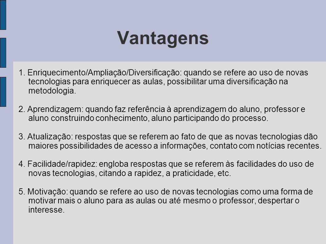 Vantagens 1. Enriquecimento/Ampliação/Diversificação: quando se refere ao uso de novas tecnologias para enriquecer as aulas, possibilitar uma diversif