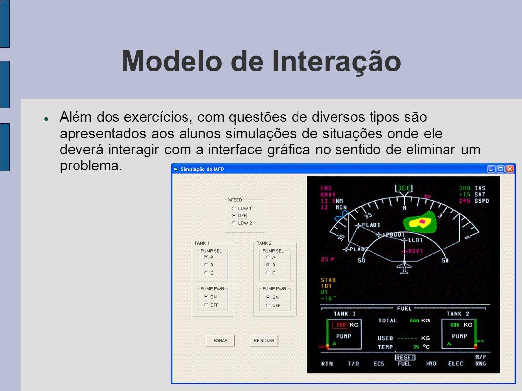 Modelo de Interação Além dos exercícios, com questões de diversos tipos são apresentados aos alunos simulações de situações onde ele deverá interagir