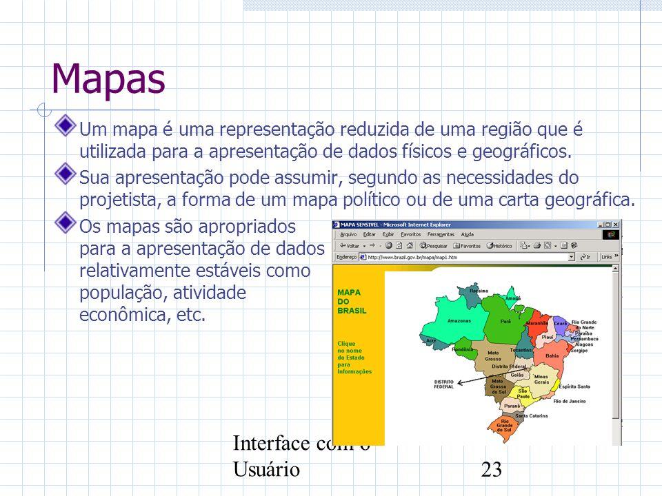 Interface com o Usuário23 Mapas Um mapa é uma representação reduzida de uma região que é utilizada para a apresentação de dados físicos e geográficos.