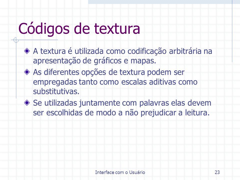 Interface com o Usuário22 Códigos de estilo O estilo complementa as capacidades em termos de transmissão de informação das formas textuais. Os recurso