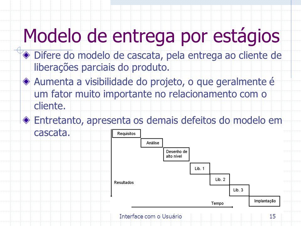 Interface com o Usuário15 Modelo de entrega por estágios Difere do modelo de cascata, pela entrega ao cliente de liberações parciais do produto. Aumen