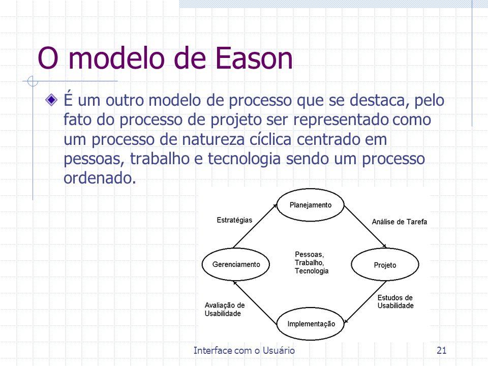 Interface com o Usuário21 O modelo de Eason É um outro modelo de processo que se destaca, pelo fato do processo de projeto ser representado como um pr