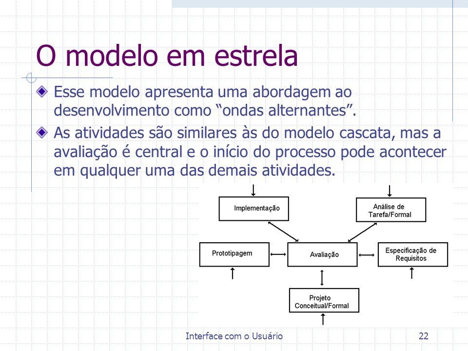 Interface com o Usuário22 O modelo em estrela Esse modelo apresenta uma abordagem ao desenvolvimento como ondas alternantes. As atividades são similar