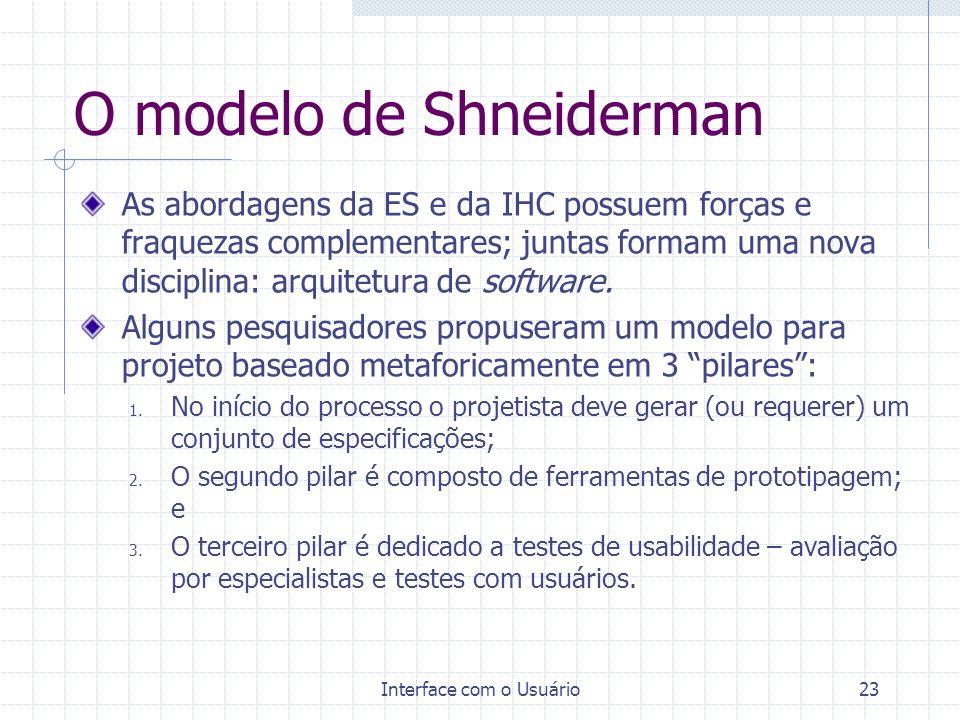 Interface com o Usuário23 O modelo de Shneiderman As abordagens da ES e da IHC possuem forças e fraquezas complementares; juntas formam uma nova disci