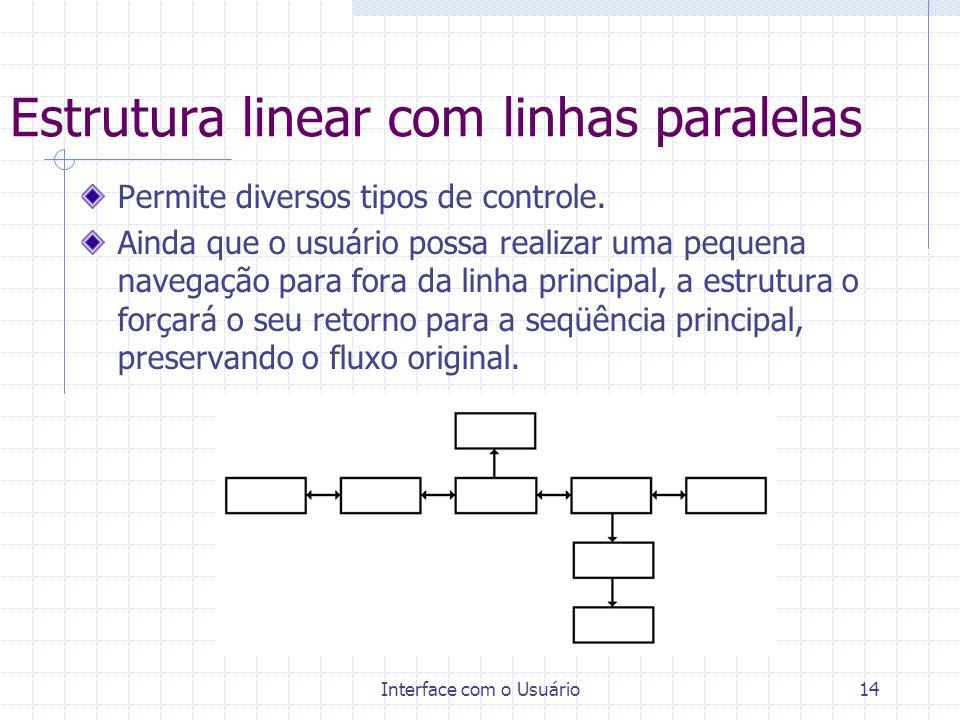 Interface com o Usuário14 Estrutura linear com linhas paralelas Permite diversos tipos de controle. Ainda que o usuário possa realizar uma pequena nav