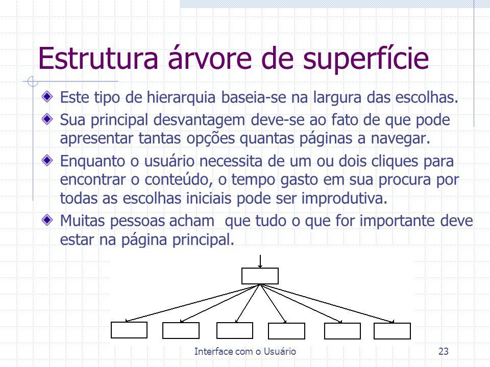 Interface com o Usuário23 Estrutura árvore de superfície Este tipo de hierarquia baseia-se na largura das escolhas. Sua principal desvantagem deve-se