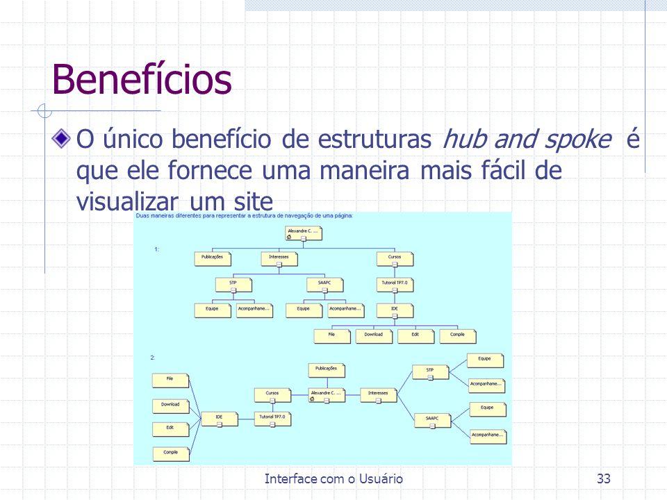Interface com o Usuário33 Benefícios O único benefício de estruturas hub and spoke é que ele fornece uma maneira mais fácil de visualizar um site