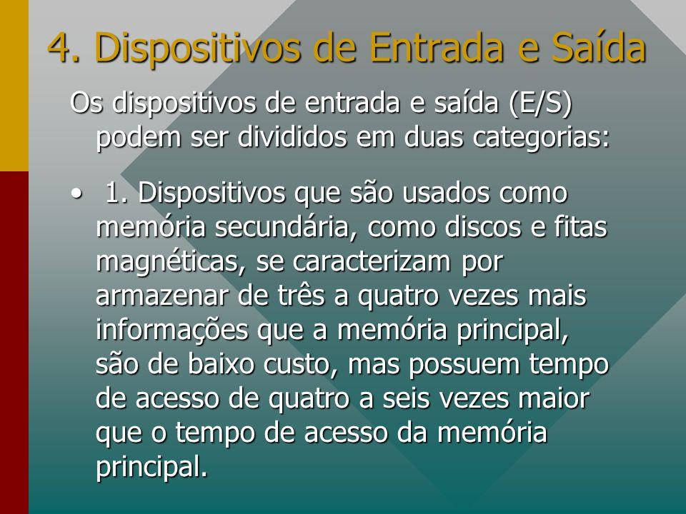 4. Dispositivos de Entrada e Saída Os dispositivos de entrada e saída (E/S) podem ser divididos em duas categorias: 1. Dispositivos que são usados com