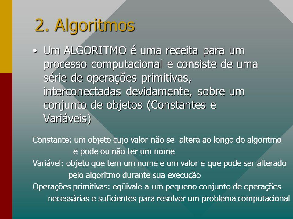 2. Algoritmos Um ALGORITMO é uma receita para um processo computacional e consiste de uma série de operações primitivas, interconectadas devidamente,