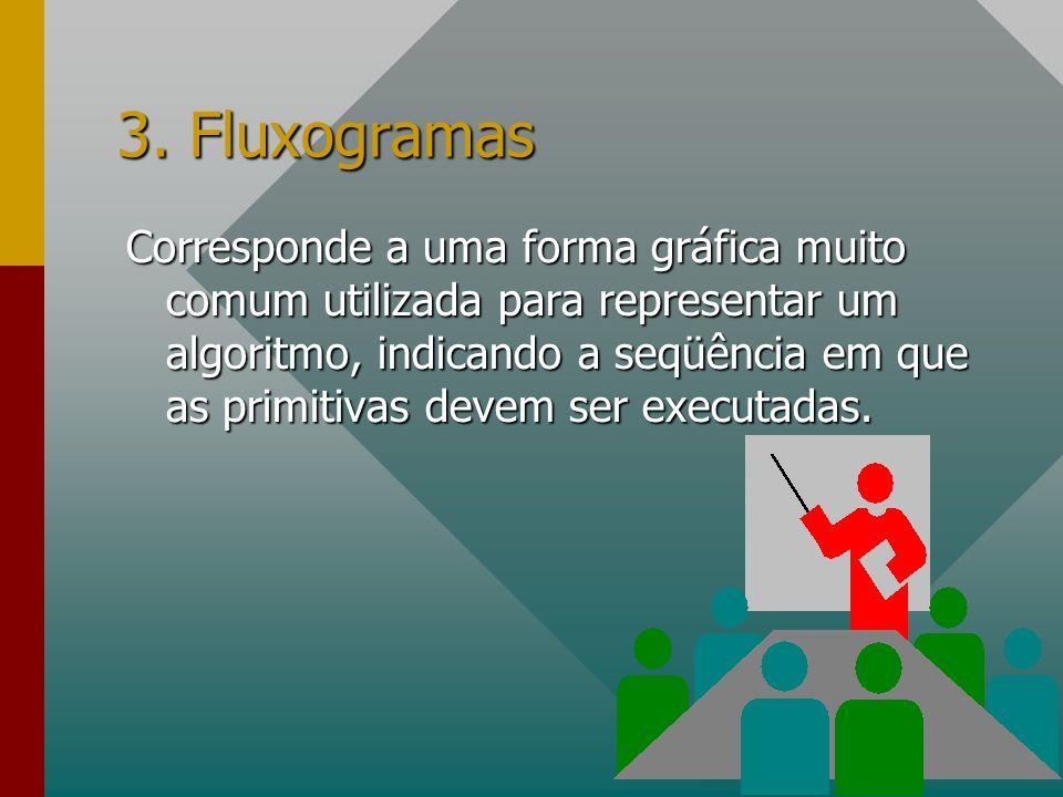 3. Fluxogramas Corresponde a uma forma gráfica muito comum utilizada para representar um algoritmo, indicando a seqüência em que as primitivas devem s