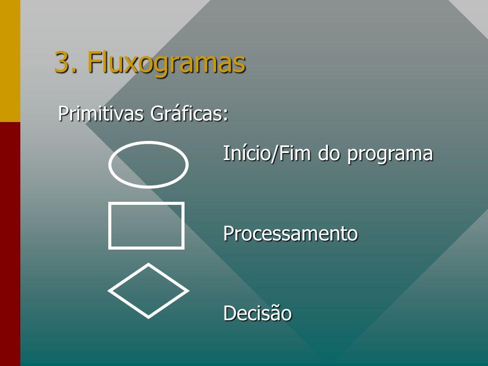 3. Fluxogramas Primitivas Gráficas: Início/Fim do programa Início/Fim do programa Processamento Processamento Decisão Decisão