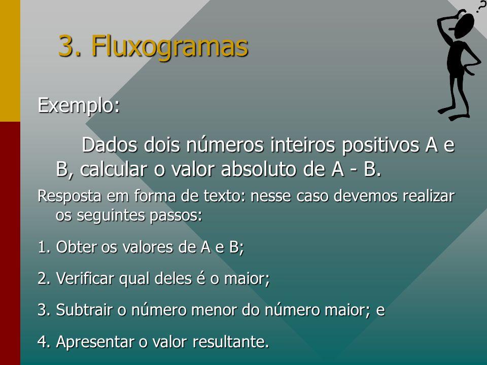 3. Fluxogramas Exemplo: Dados dois números inteiros positivos A e B, calcular o valor absoluto de A - B. Dados dois números inteiros positivos A e B,