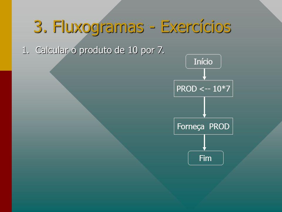 3. Fluxogramas - Exercícios 1. Calcular o produto de 10 por 7. Início PROD <-- 10*7 Fim Forneça PROD