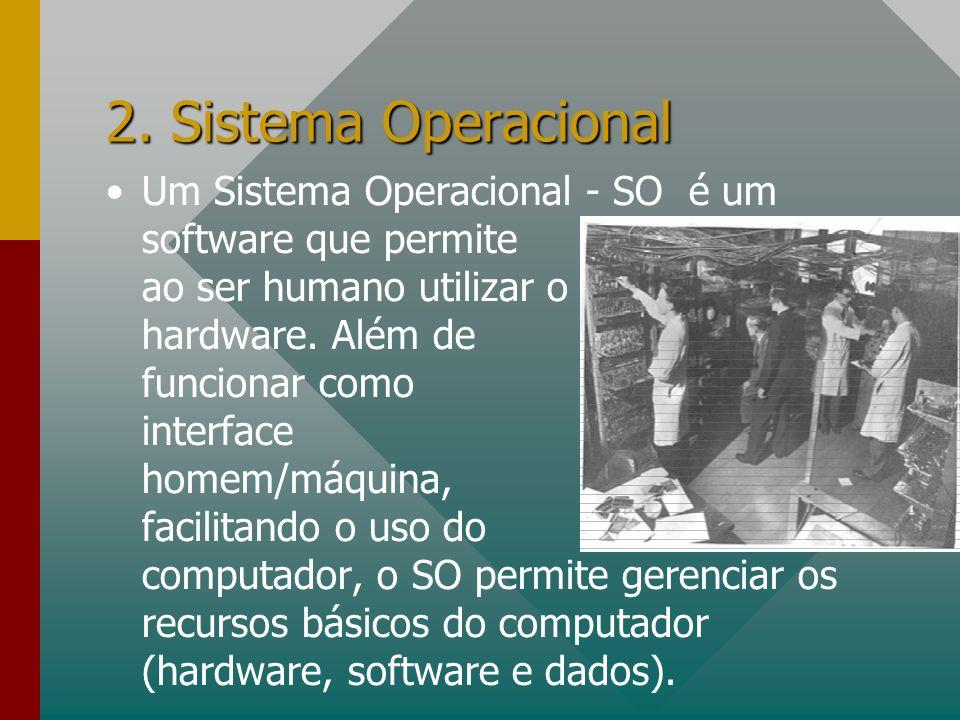 2. Sistema Operacional Um Sistema Operacional - SO é um software que permite ao ser humano utilizar o hardware. Além de funcionar como interface homem