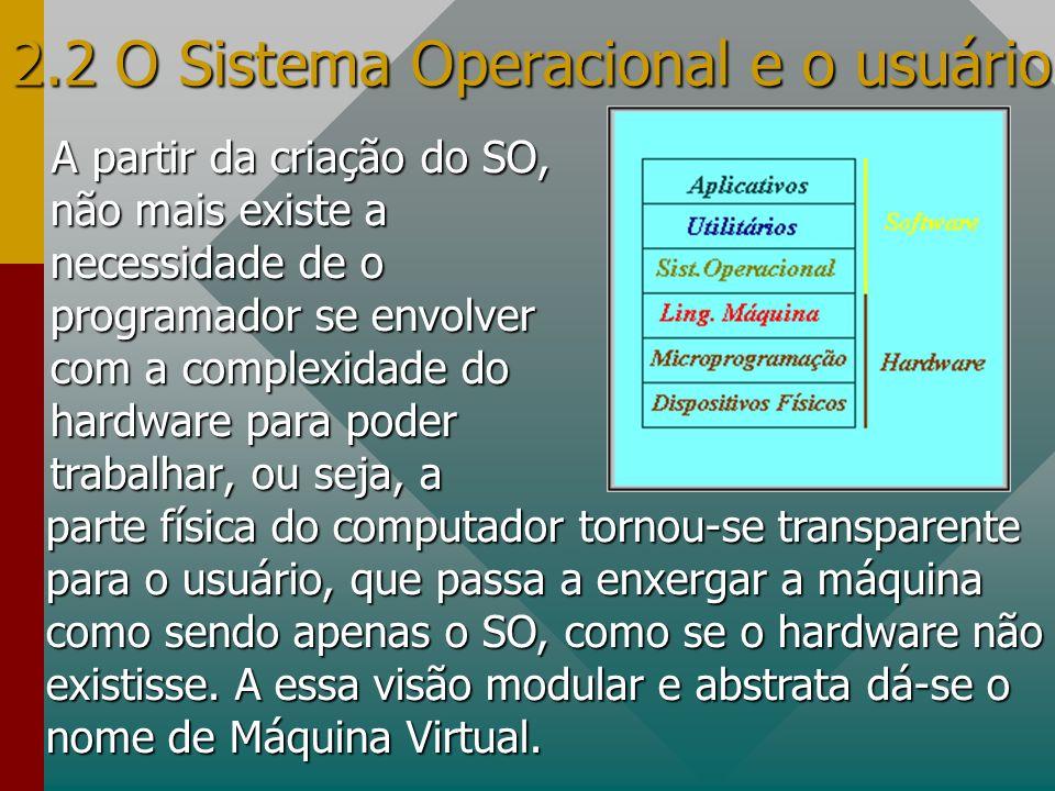 2.2 O Sistema Operacional e o usuário A partir da criação do SO, não mais existe a necessidade de o programador se envolver com a complexidade do hard