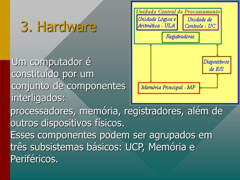 3. Hardware Um computador é constituído por um conjunto de componentes interligados: Um computador é constituído por um conjunto de componentes interl