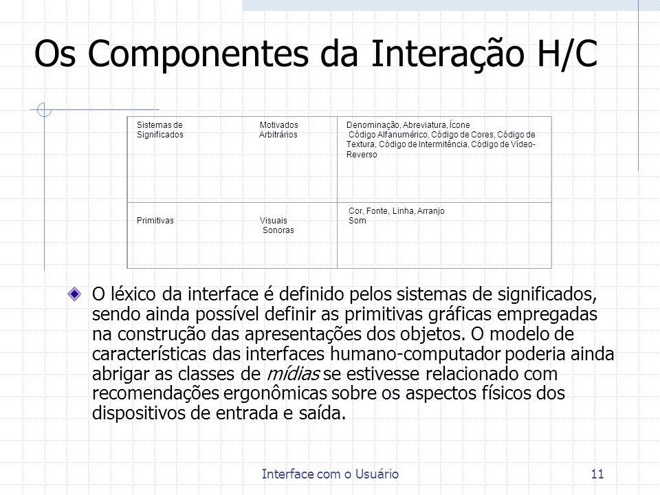 Interface com o Usuário11 Os Componentes da Interação H/C O léxico da interface é definido pelos sistemas de significados, sendo ainda possível defini