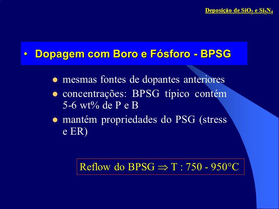 Dopagem com Boro e Fósforo - BPSGDopagem com Boro e Fósforo - BPSG mesmas fontes de dopantes anteriores concentrações: BPSG típico contém 5-6 wt% de P
