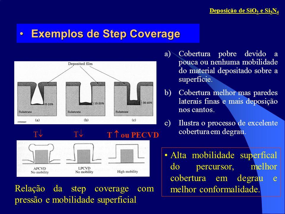 Exemplos de Step CoverageExemplos de Step Coverage a)Cobertura pobre devido a pouca ou nenhuma mobilidade do material depositado sobre a superfície. b