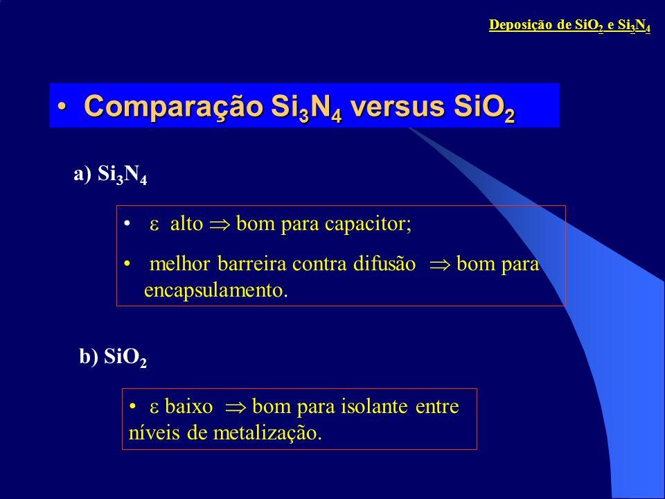 Comparação Si 3 N 4 versus SiO 2Comparação Si 3 N 4 versus SiO 2 alto bom para capacitor; melhor barreira contra difusão bom para encapsulamento. b) S