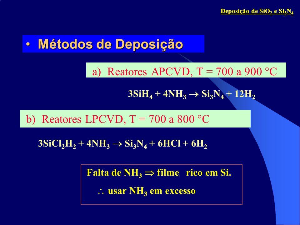 Métodos de DeposiçãoMétodos de Deposição a)Reatores APCVD, T = 700 a 900 C b) Reatores LPCVD, T = 700 a 800 C 3SiH 4 + 4NH 3 Si 3 N 4 + 12H 2 3SiCl 2