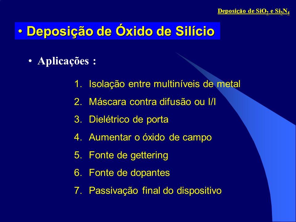 1.Isolação entre multiníveis de metal 2.Máscara contra difusão ou I/I 3.Dielétrico de porta 4.Aumentar o óxido de campo 5.Fonte de gettering 6.Fonte d