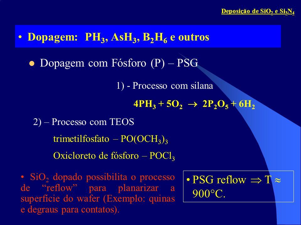Dopagem com Fósforo (P) – PSG Dopagem: PH 3, AsH 3, B 2 H 6 e outros 1) - Processo com silana 4PH 3 + 5O 2 2P 2 O 5 + 6H 2 2) – Processo com TEOS trim