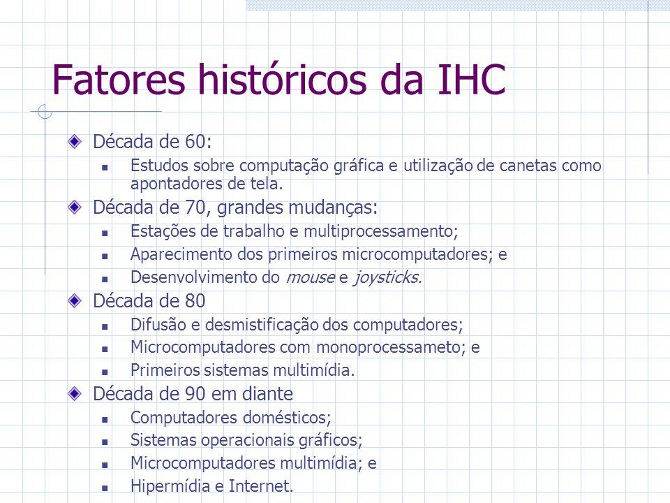 Fatores históricos da IHC Década de 60: Estudos sobre computação gráfica e utilização de canetas como apontadores de tela.