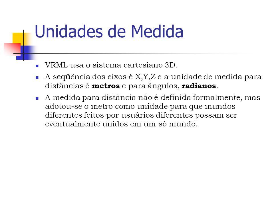 Unidades de Medida VRML usa o sistema cartesiano 3D.