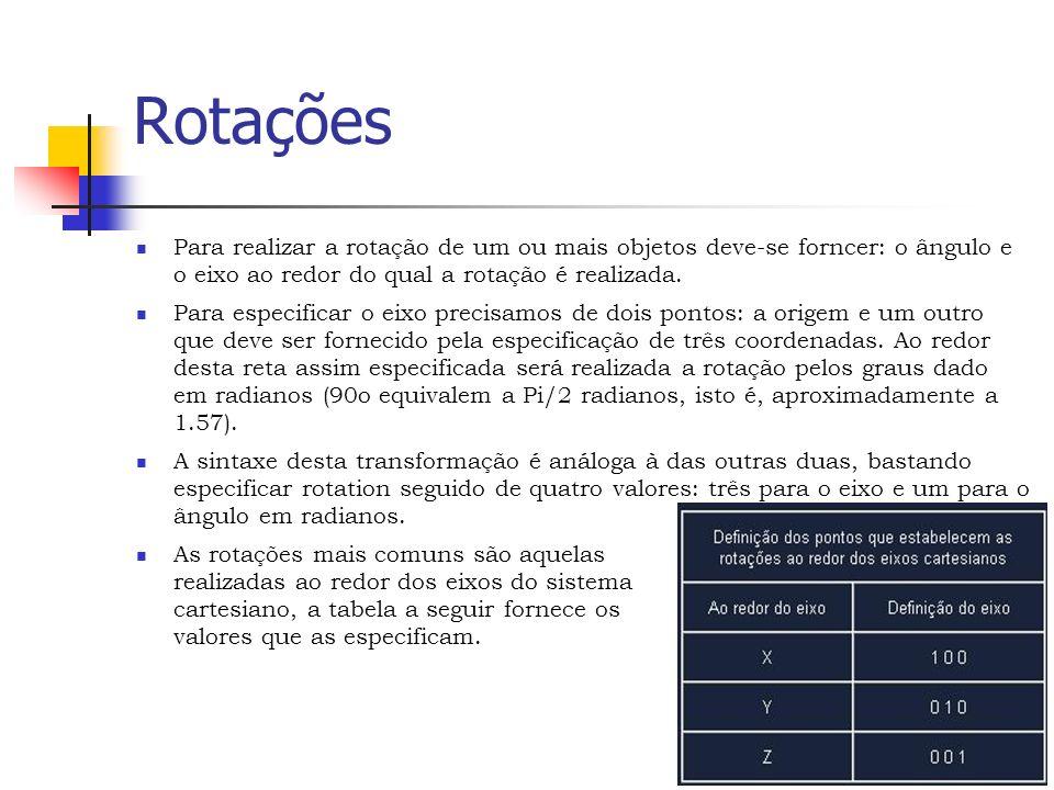 Rotações Para realizar a rotação de um ou mais objetos deve-se forncer: o ângulo e o eixo ao redor do qual a rotação é realizada.