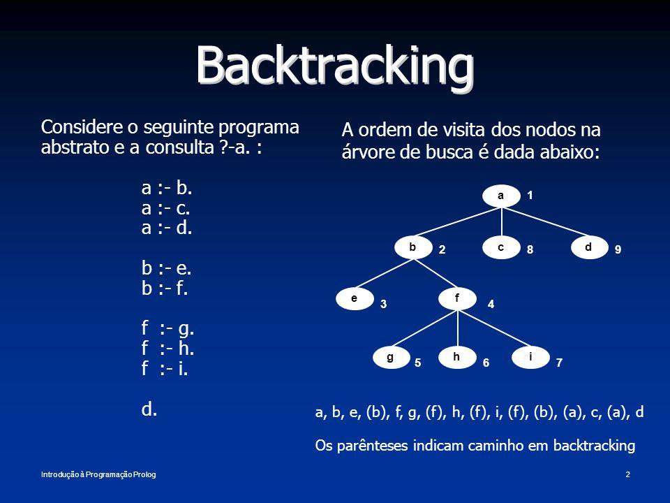 Introdução à Programação Prolog2 Backtracking Considere o seguinte programa abstrato e a consulta ?-a. : a :- b. a :- c. a :- d. b :- e. b :- f. f :-