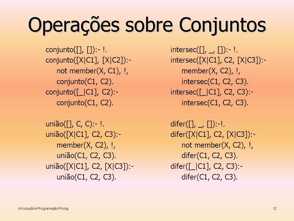 Introdução à Programação Prolog12 Operações sobre Conjuntos conjunto([], []):- !. conjunto([X C1], [X C2]):- not member(X, C1), !, conjunto(C1, C2). c