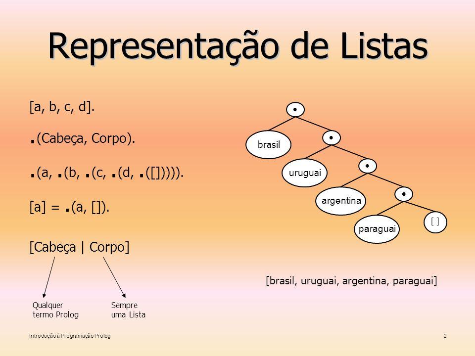 Introdução à Programação Prolog3 Exemplos com Listas [X | Y] = [X | [Y | Z]] = [a, b, c, d] [X, Y, Z] \= [a, b, c, d] [a, b, c] = [a | [b | [c]]] = [a | [b, c]] = [a, b | [c]] = [a, b, c | []] As consultas abaixo também são elucidativas: ?-[X | Y] = [a, b, c].