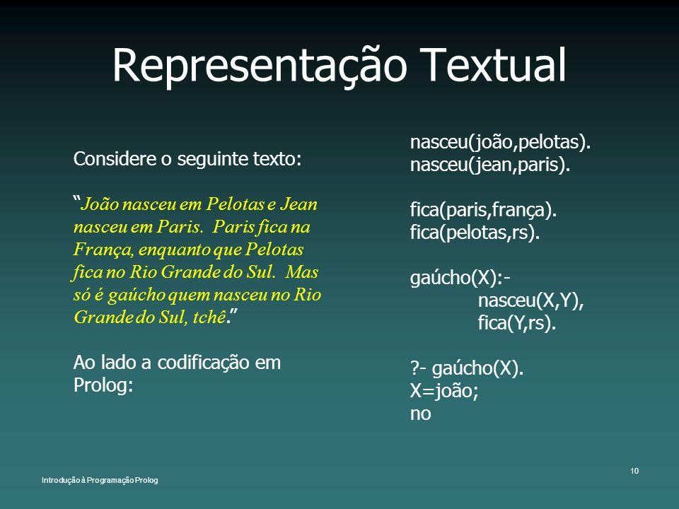 Introdução à Programação Prolog 10 Representação Textual Considere o seguinte texto: João nasceu em Pelotas e Jean nasceu em Paris. Paris fica na Fran