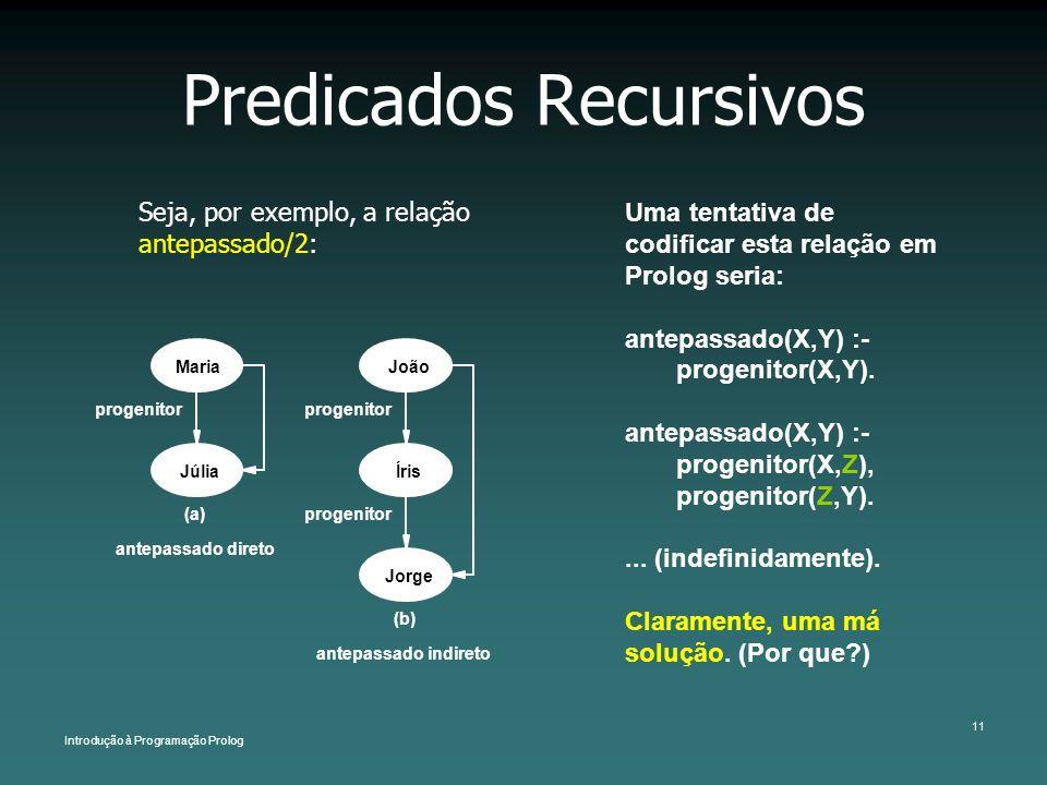 Introdução à Programação Prolog 11 Predicados Recursivos Seja, por exemplo, a relação antepassado/2: Uma tentativa de codificar esta relação em Prolog