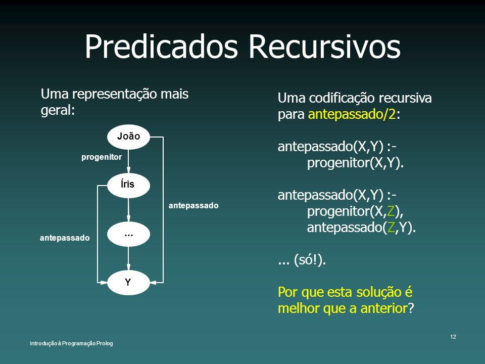 Introdução à Programação Prolog 12 Predicados Recursivos Uma representação mais geral: Uma codificação recursiva para antepassado/2: antepassado(X,Y)