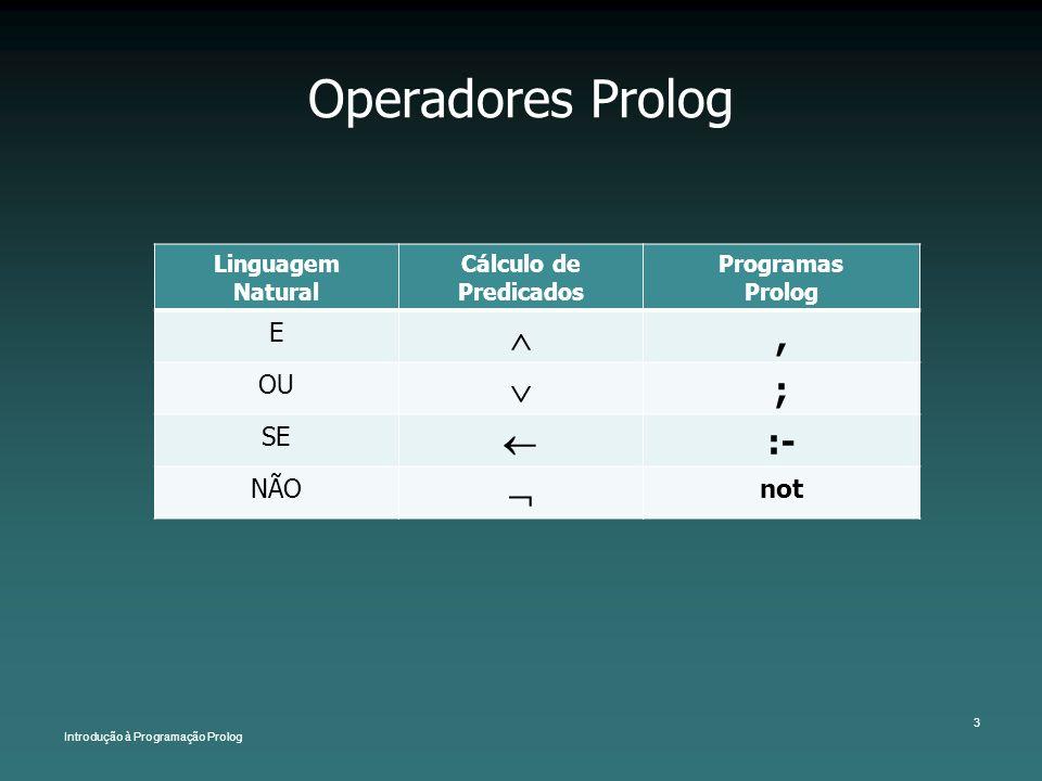 Operadores Prolog Linguagem Natural Cálculo de Predicados Programas Prolog E, OU ; SE :- NÃO not Introdução à Programação Prolog 3